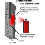 GraffitiGuard Illustration